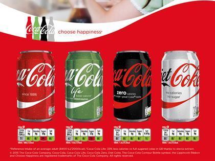 The marketing plan of coke zero