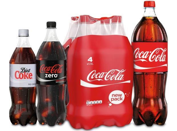 Coke Bottles Smaller Coke Bottles With 1.75