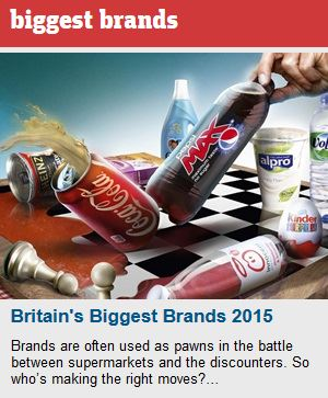 Britain%27s+Biggest+Brands+2015