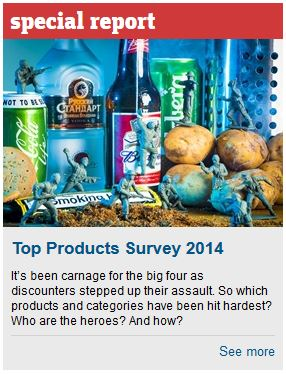 Top+Products+Survey+2014