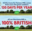 Morrisons Milk for Farmers POS