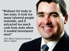 Clive Black opinion quote