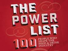 Power List 2015