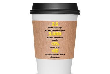 coffee cup recycling infographic