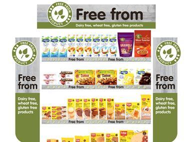 alpro free from spar fixture