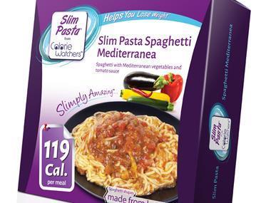 Spaghetti mediterraenea