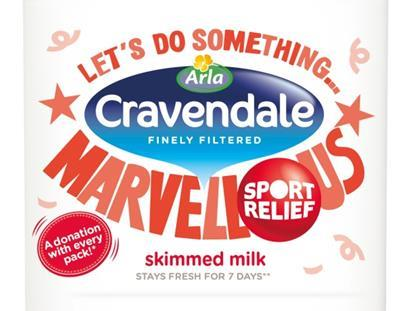 advertising report cravendale milk Please review our third party content agreement before continuing the iab's internet advertising revenue report, a survey conducted independently by pricewaterhousecoopers, is released in full twice a year, to coincide with the collection of half-year and full-year data.